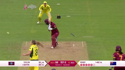 Match Highlights - Ispahani Highlights - AUS vs WI - WWC17 - Match 4