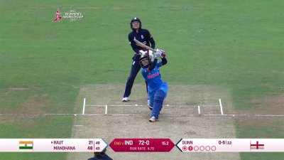 Match Highlights - Ispahani Highlights - ENG vs IND - WWC17 - Match 2