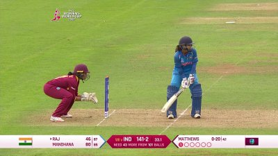 Match Highlights - Ispahani Highlights - WI vs IND - WWC17 - Match 7